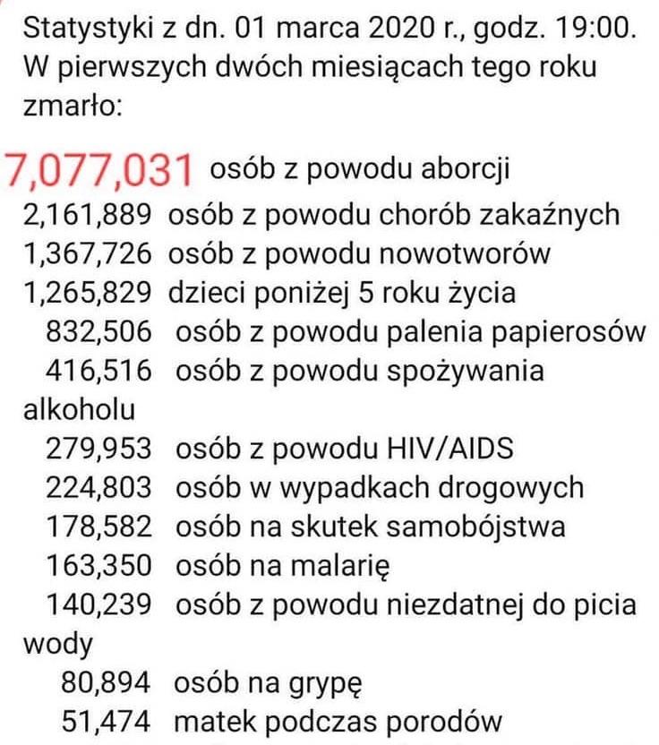 """Aborcja - przykazanie """"nie zabijaj"""" - kosciol.czest.pl"""